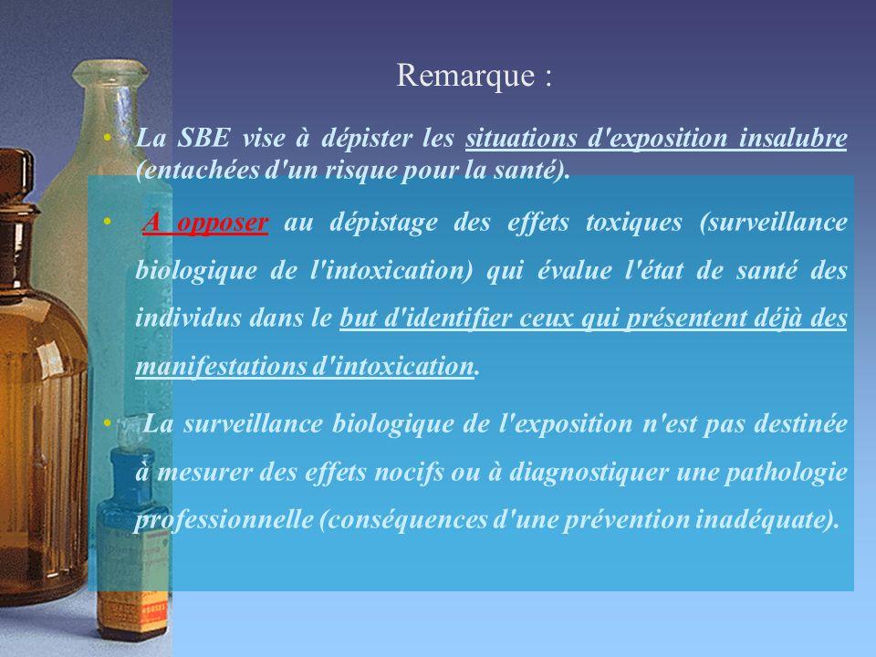 Remarque : La SBE vise à dépister les situations d exposition insalubre (entachées d un risque pour la santé).