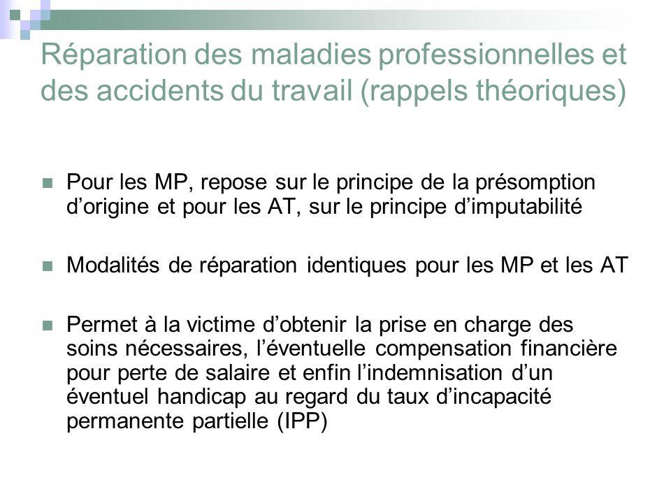 Réparation des maladies professionnelles et des accidents du travail (rappels théoriques) Pour les MP, repose sur le principe de la présomption dorigi