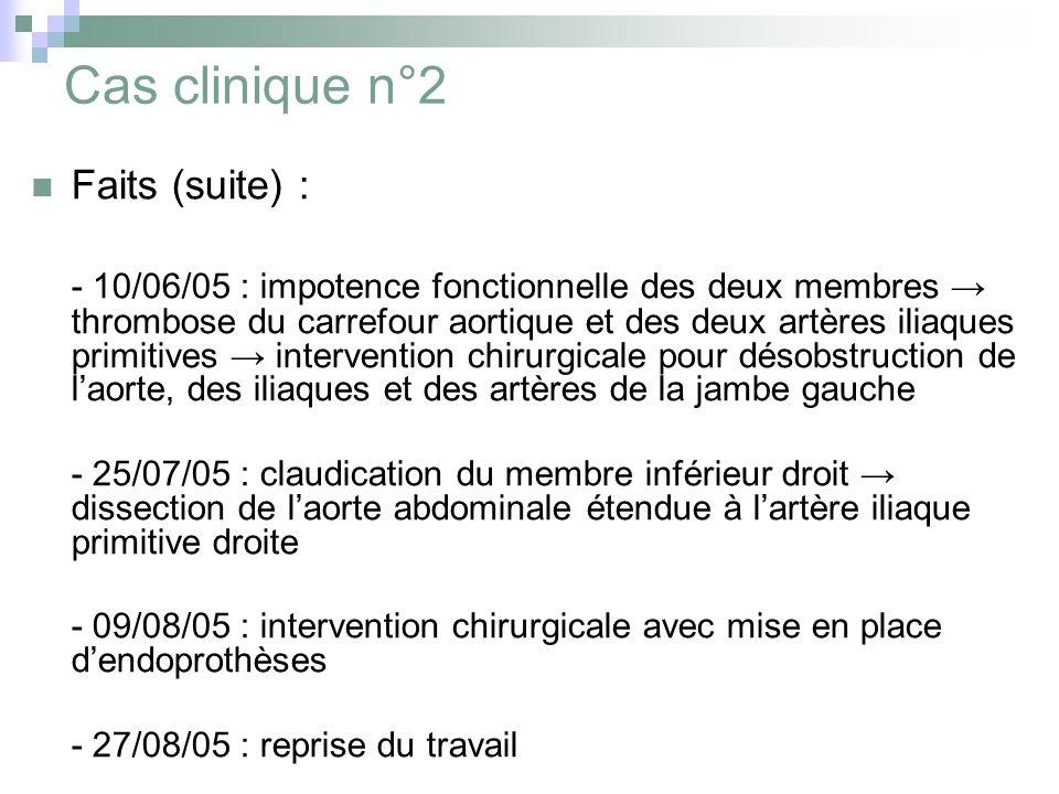 Cas clinique n°2 Faits (suite) : - 10/06/05 : impotence fonctionnelle des deux membres thrombose du carrefour aortique et des deux artères iliaques pr