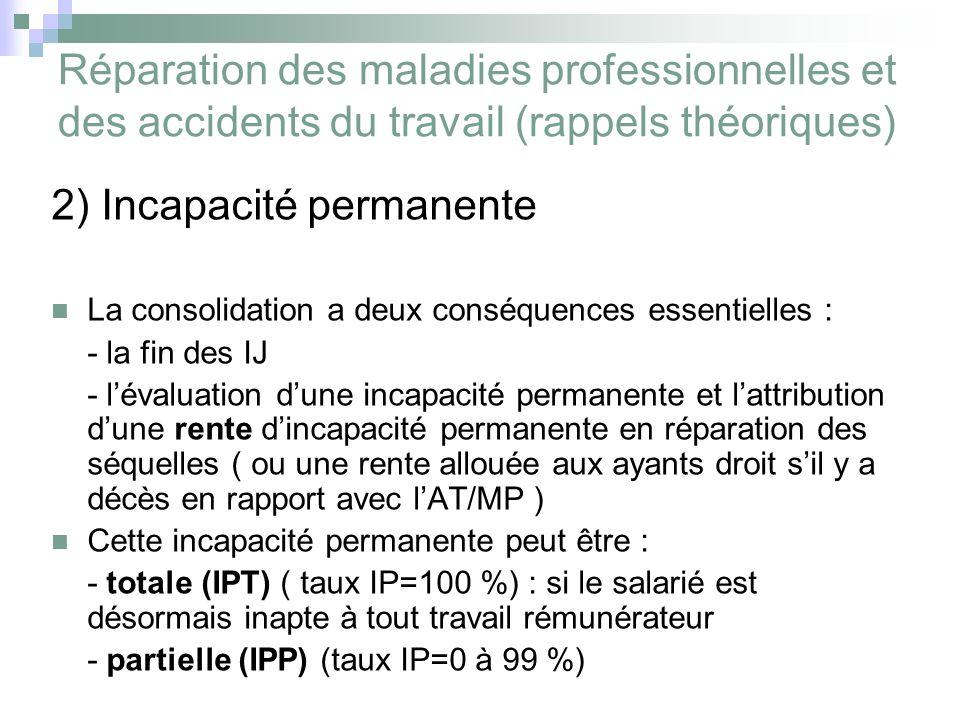 Réparation des maladies professionnelles et des accidents du travail (rappels théoriques) 2) Incapacité permanente La consolidation a deux conséquences essentielles : - la fin des IJ - lévaluation dune incapacité permanente et lattribution dune rente dincapacité permanente en réparation des séquelles ( ou une rente allouée aux ayants droit sil y a décès en rapport avec lAT/MP ) Cette incapacité permanente peut être : - totale (IPT) ( taux IP=100 %) : si le salarié est désormais inapte à tout travail rémunérateur - partielle (IPP) (taux IP=0 à 99 %)