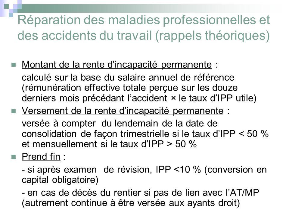Réparation des maladies professionnelles et des accidents du travail (rappels théoriques) Montant de la rente dincapacité permanente : calculé sur la