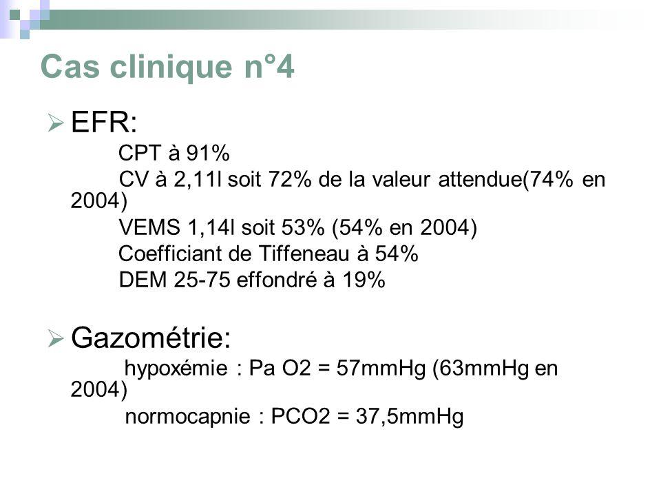 Cas clinique n°4 EFR: CPT à 91% CV à 2,11l soit 72% de la valeur attendue(74% en 2004) VEMS 1,14l soit 53% (54% en 2004) Coefficiant de Tiffeneau à 54% DEM 25-75 effondré à 19% Gazométrie: hypoxémie : Pa O2 = 57mmHg (63mmHg en 2004) normocapnie : PCO2 = 37,5mmHg