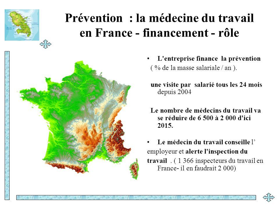 Prévention : la médecine du travail en France - financement - rôle L'entreprise finance la prévention ( % de la masse salariale / an ). une visite par