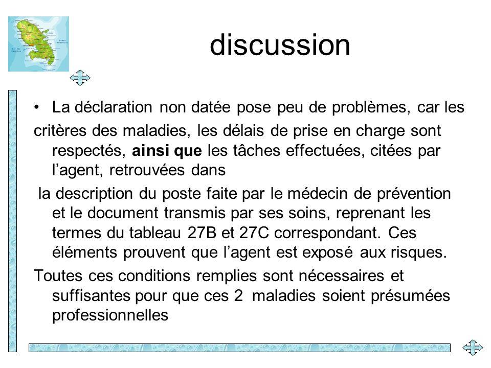 discussion La déclaration non datée pose peu de problèmes, car les critères des maladies, les délais de prise en charge sont respectés, ainsi que les