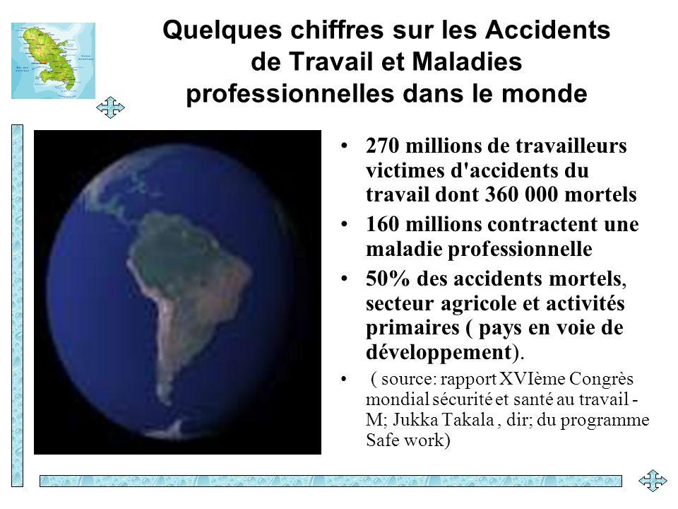 Quelques chiffres sur les Accidents de Travail et Maladies professionnelles dans le monde 270 millions de travailleurs victimes d'accidents du travail