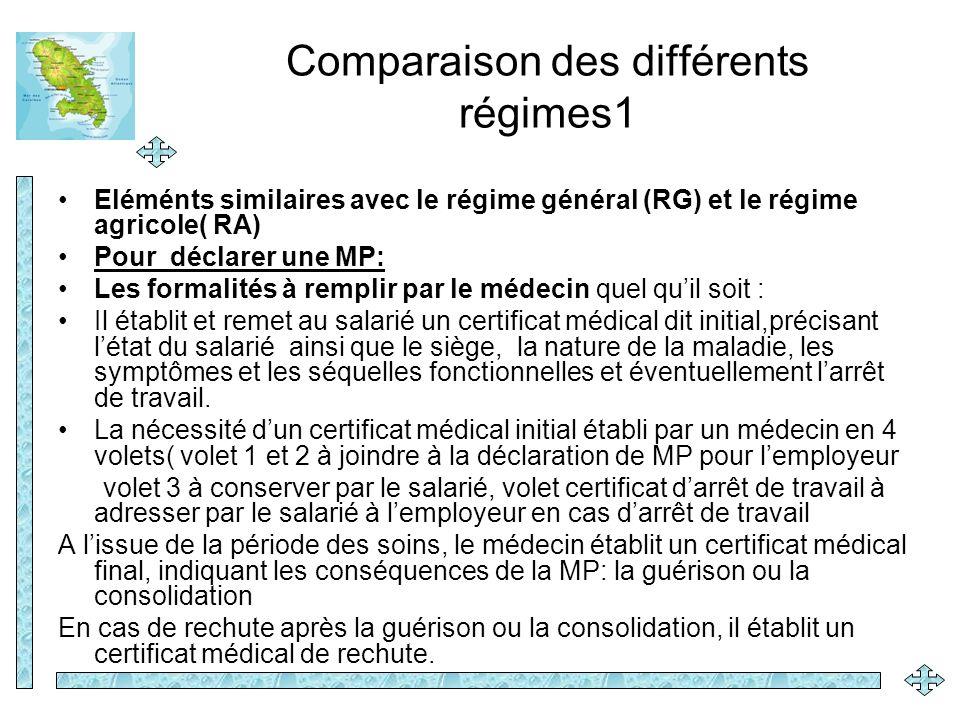 Comparaison des différents régimes1 Eléménts similaires avec le régime général (RG) et le régime agricole( RA) Pour déclarer une MP: Les formalités à