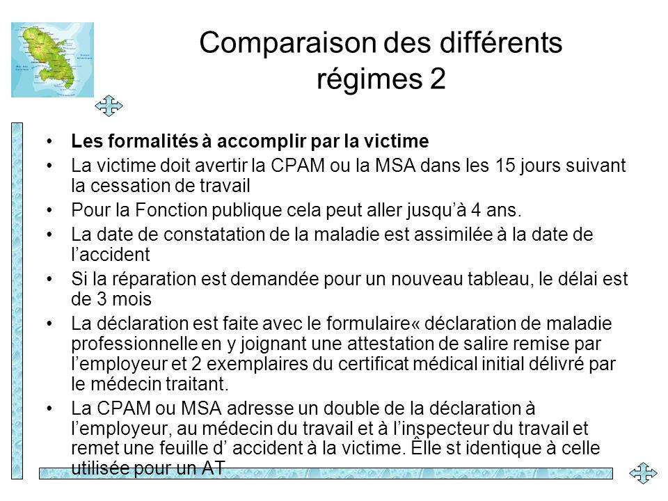 Comparaison des différents régimes 2 Les formalités à accomplir par la victime La victime doit avertir la CPAM ou la MSA dans les 15 jours suivant la
