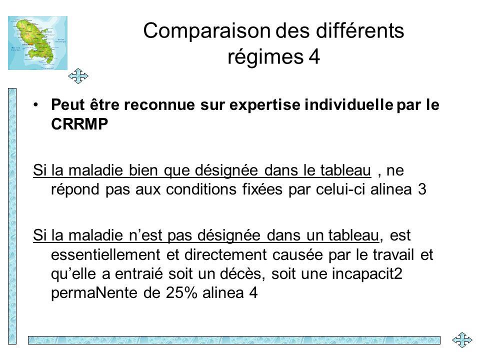 Comparaison des différents régimes 4 Peut être reconnue sur expertise individuelle par le CRRMP Si la maladie bien que désignée dans le tableau, ne ré