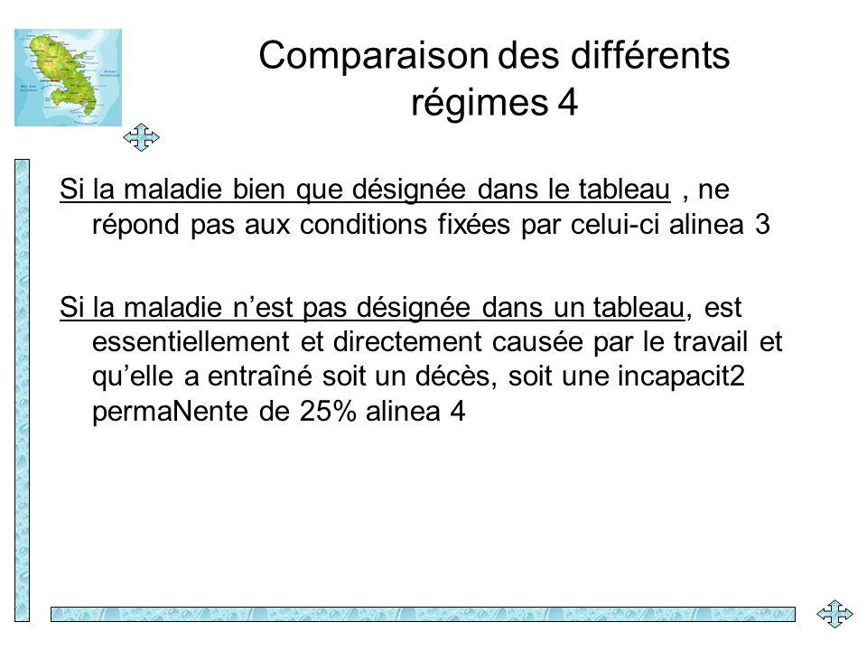 Comparaison des différents régimes 4 Si la maladie bien que désignée dans le tableau, ne répond pas aux conditions fixées par celui-ci alinea 3 Si la