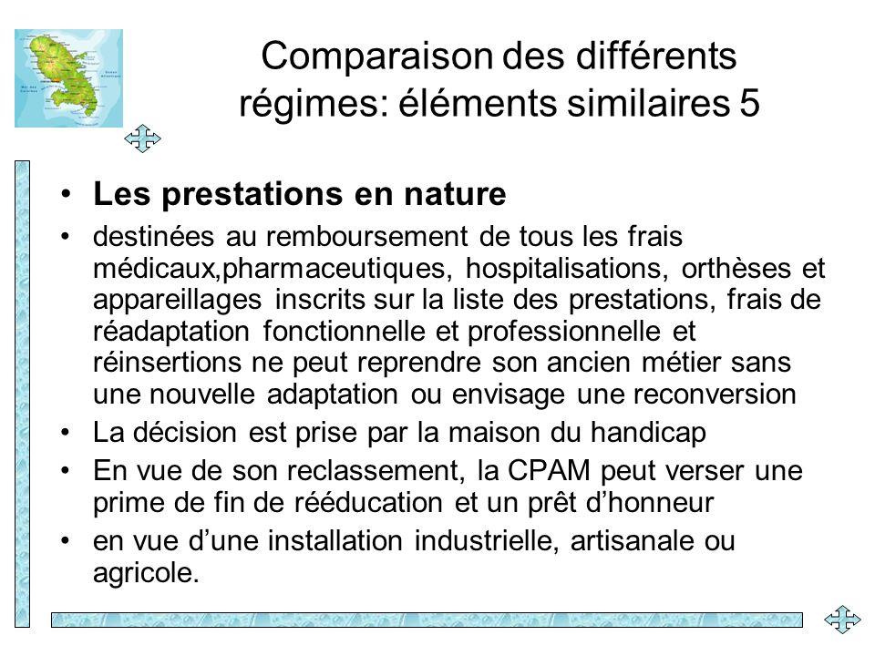 Comparaison des différents régimes: éléments similaires 5 Les prestations en nature destinées au remboursement de tous les frais médicaux,pharmaceutiq