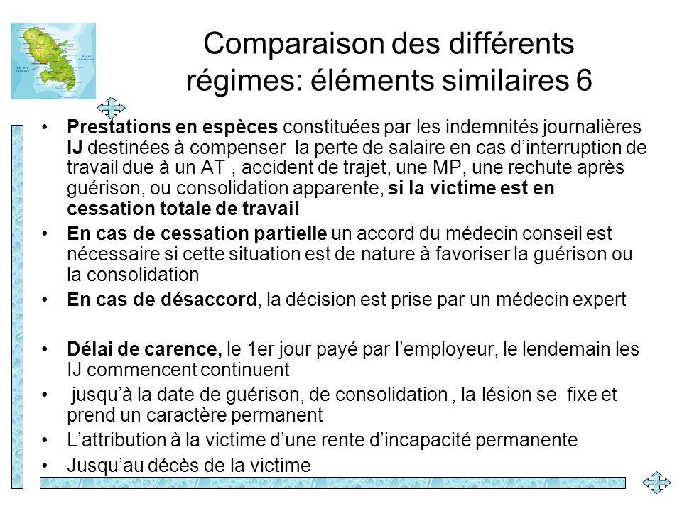 Comparaison des différents régimes: éléments similaires 6 Prestations en espèces constituées par les indemnités journalières IJ destinées à compenser