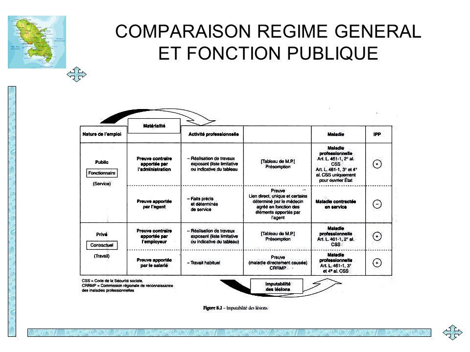 COMPARAISON REGIME GENERAL ET FONCTION PUBLIQUE