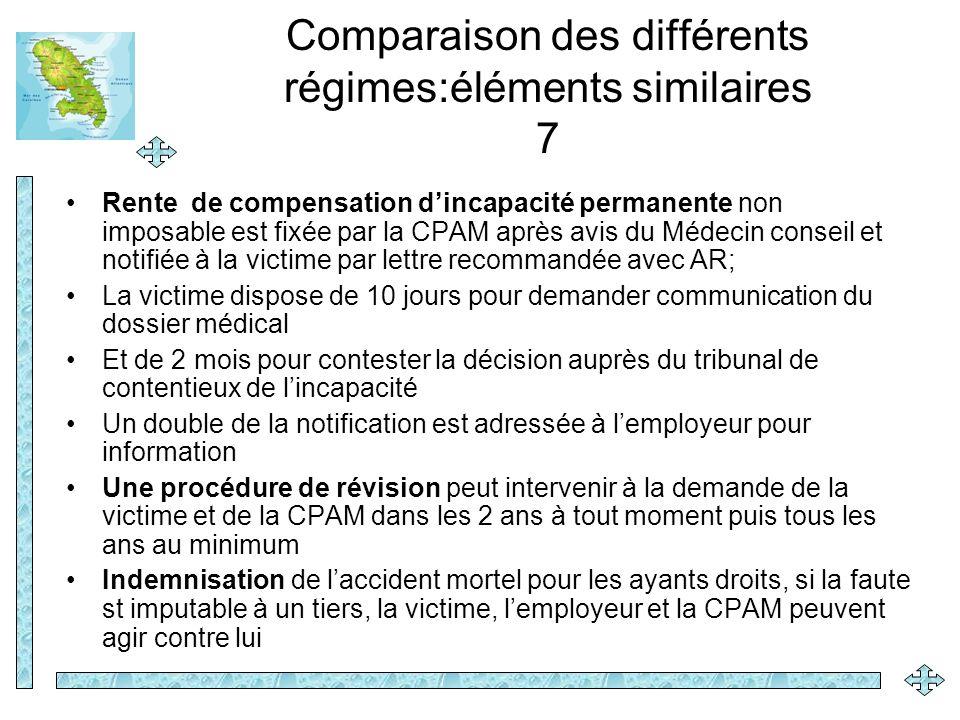 Comparaison des différents régimes:éléments similaires 7 Rente de compensation dincapacité permanente non imposable est fixée par la CPAM après avis d