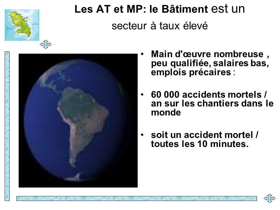 Les AT et MP: le Bâtiment est un secteur à taux élevé Main d'œuvre nombreuse, peu qualifiée, salaires bas, emplois précaires : 60 000 accidents mortel