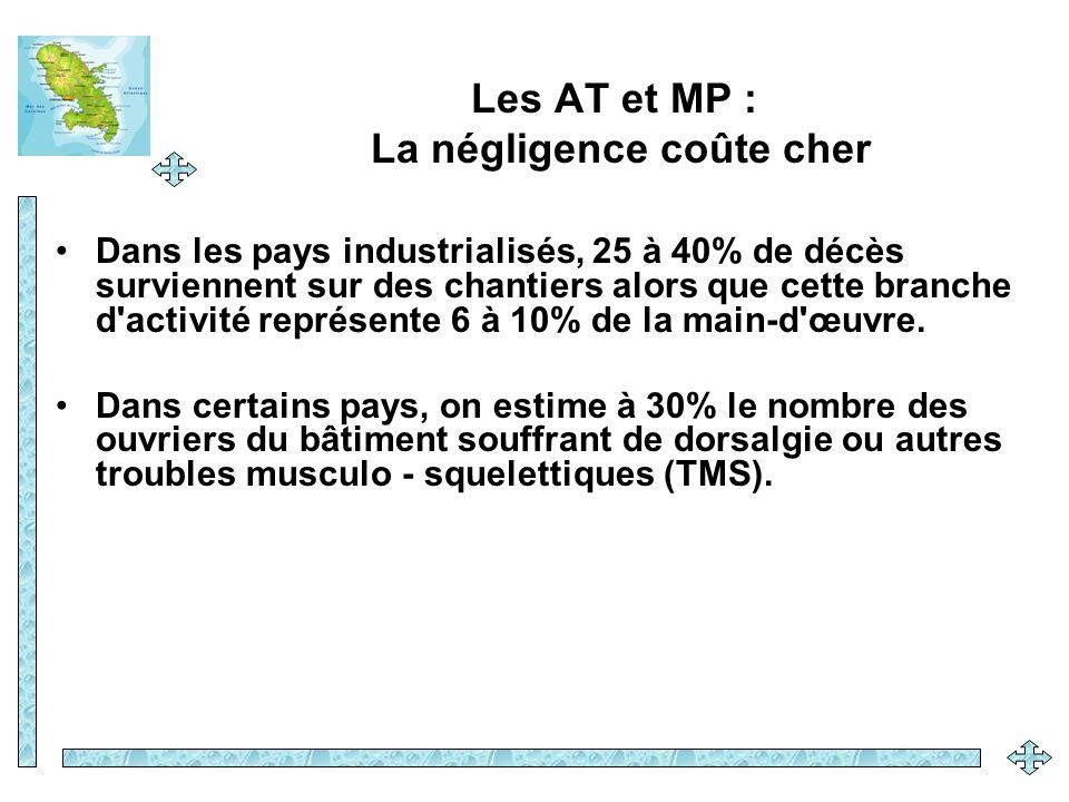 Les AT et MP : La négligence coûte cher Dans les pays industrialisés, 25 à 40% de décès surviennent sur des chantiers alors que cette branche d'activi