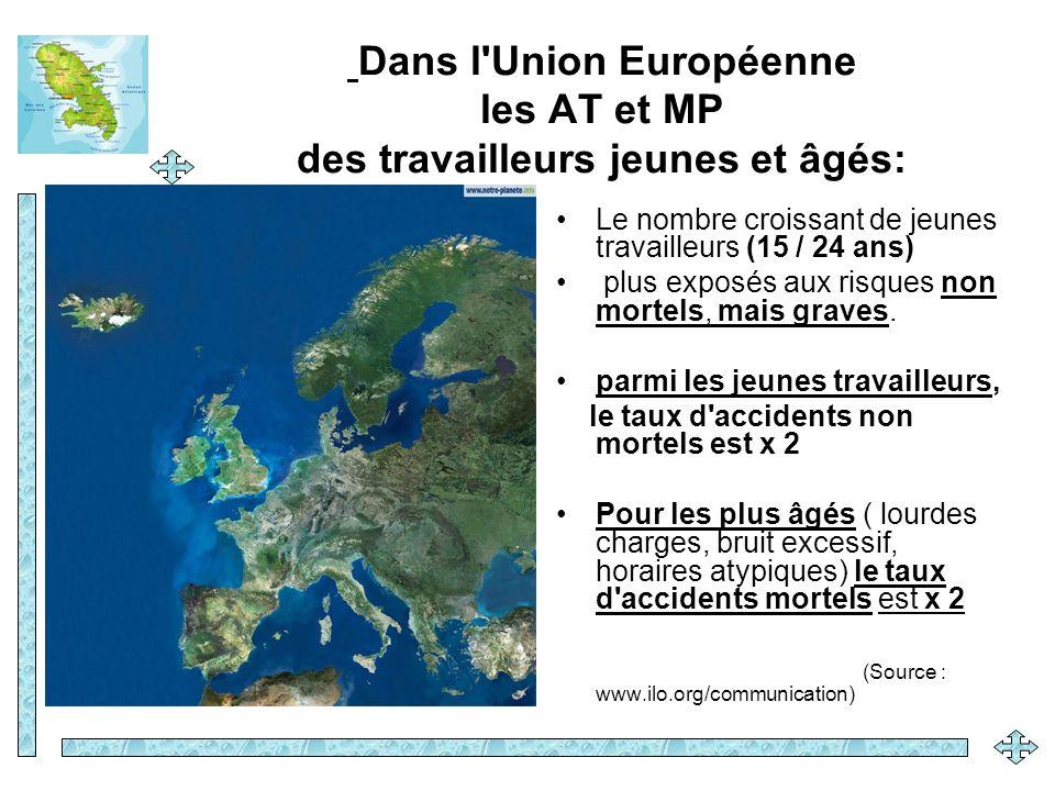 Dans l'Union Européenne les AT et MP des travailleurs jeunes et âgés: Le nombre croissant de jeunes travailleurs (15 / 24 ans) plus exposés aux risque