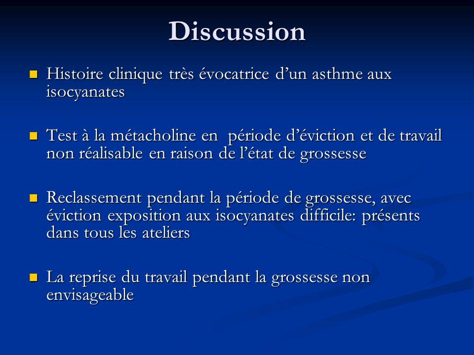 Discussion Histoire clinique très évocatrice dun asthme aux isocyanates Histoire clinique très évocatrice dun asthme aux isocyanates Test à la métacho