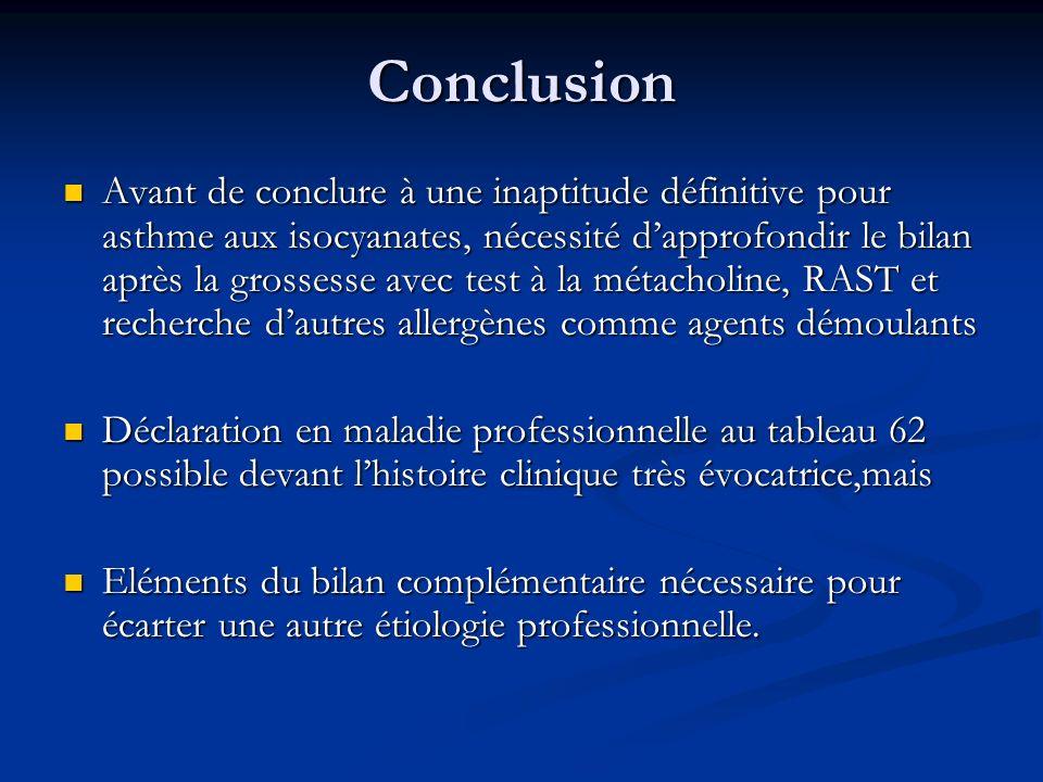 Conclusion Avant de conclure à une inaptitude définitive pour asthme aux isocyanates, nécessité dapprofondir le bilan après la grossesse avec test à l