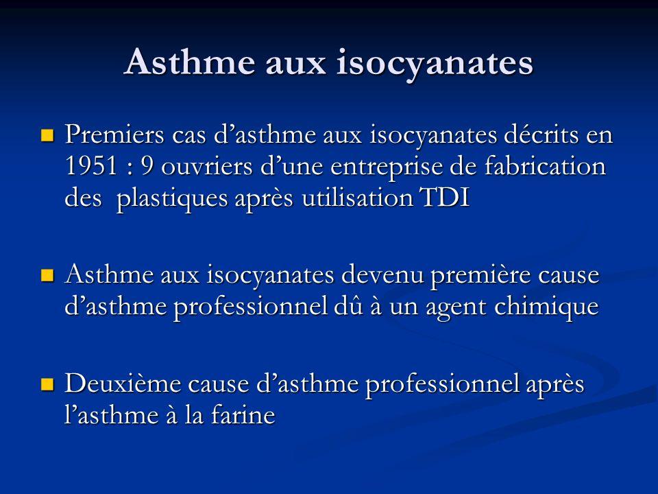 Asthme aux isocyanates Premiers cas dasthme aux isocyanates décrits en 1951 : 9 ouvriers dune entreprise de fabrication des plastiques après utilisati