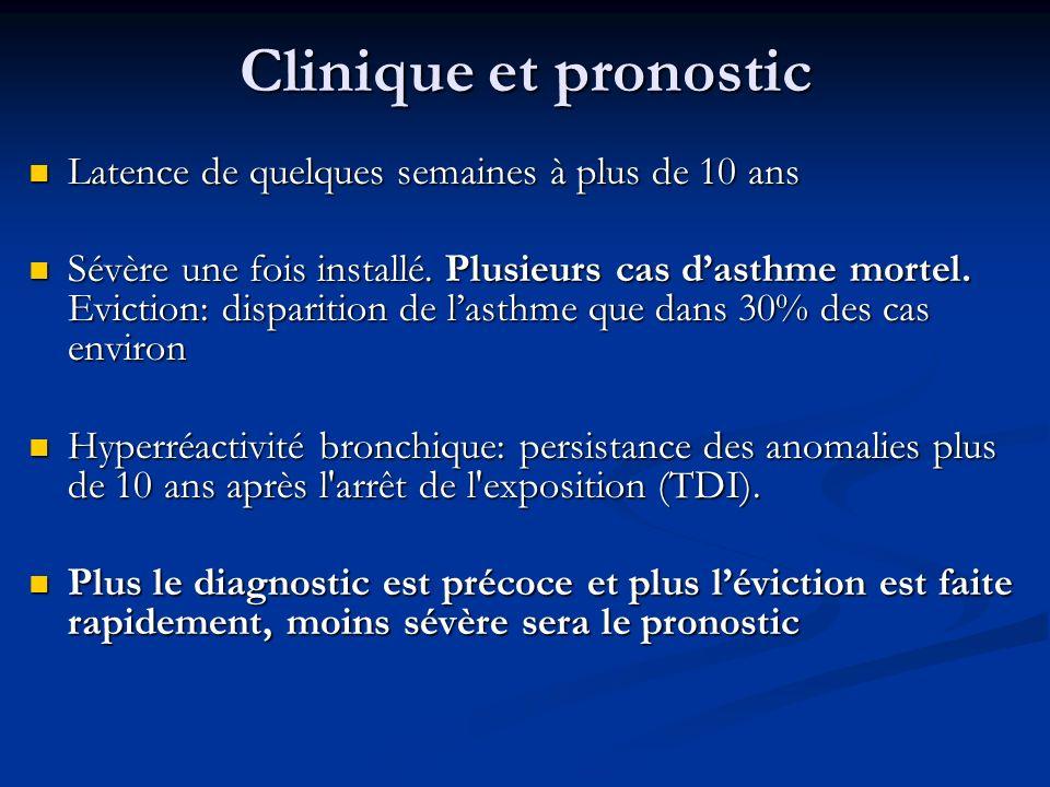 Clinique et pronostic Latence de quelques semaines à plus de 10 ans Latence de quelques semaines à plus de 10 ans Sévère une fois installé. Plusieurs
