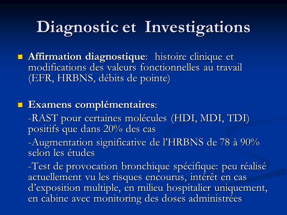 Diagnostic et Investigations Affirmation diagnostique: histoire clinique et modifications des valeurs fonctionnelles au travail (EFR, HRBNS, débits de