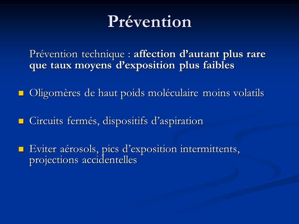 Prévention Prévention technique : affection dautant plus rare que taux moyens dexposition plus faibles Oligomères de haut poids moléculaire moins vola
