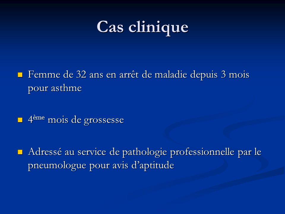 Incidence Asthme professionnel = maladie respiratoire professionnelle la plus fréquente Asthme professionnel = maladie respiratoire professionnelle la plus fréquente En France: asthme 5 à 10% de la population, exposition professionnelle 5 à 10% ONAP de 2000: 6 étiologies plus 1/2 des cas incidents : ONAP de 2000: 6 étiologies plus 1/2 des cas incidents : -farine (18,9%) -isocyanates (11.1%): hommes 15.7% -persulfates alcalins (8.6%) -latex (5.9%) -acariens (4.8%) -aldéhydes-formaldéhyde et glutaraldéhyde (4.4%)