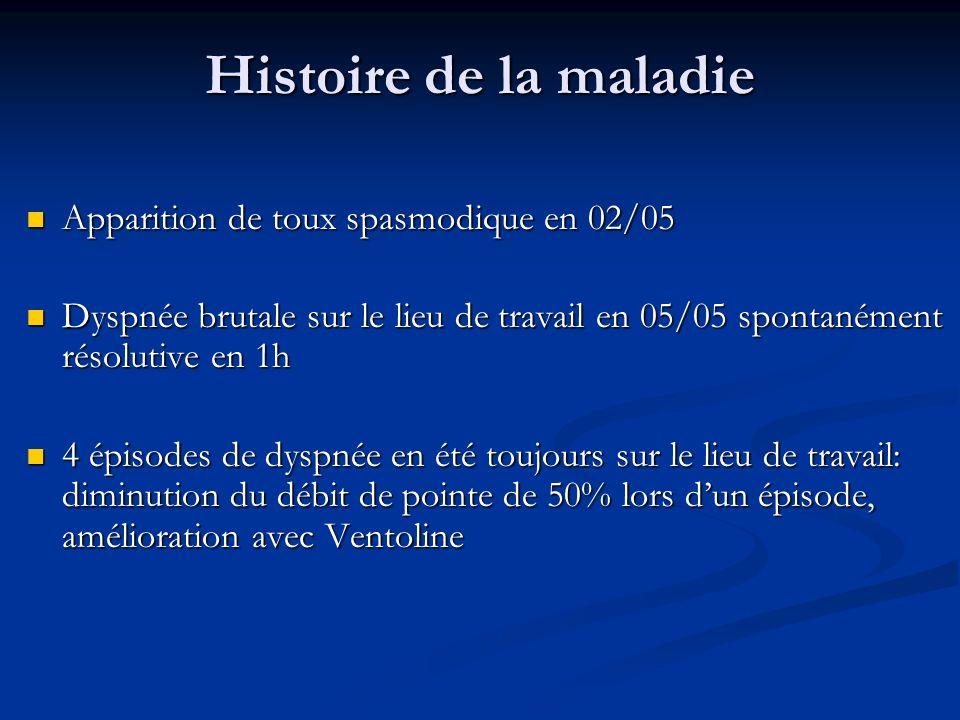 Histoire de la maladie Apparition de toux spasmodique en 02/05 Apparition de toux spasmodique en 02/05 Dyspnée brutale sur le lieu de travail en 05/05