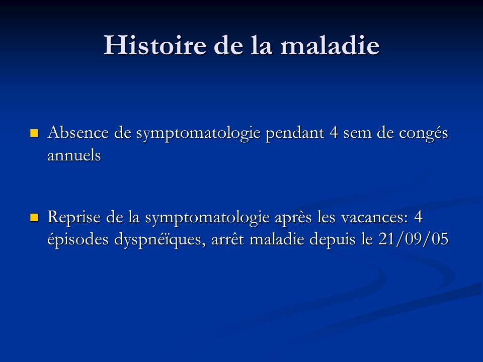 Histoire de la maladie Absence de symptomatologie pendant 4 sem de congés annuels Absence de symptomatologie pendant 4 sem de congés annuels Reprise d