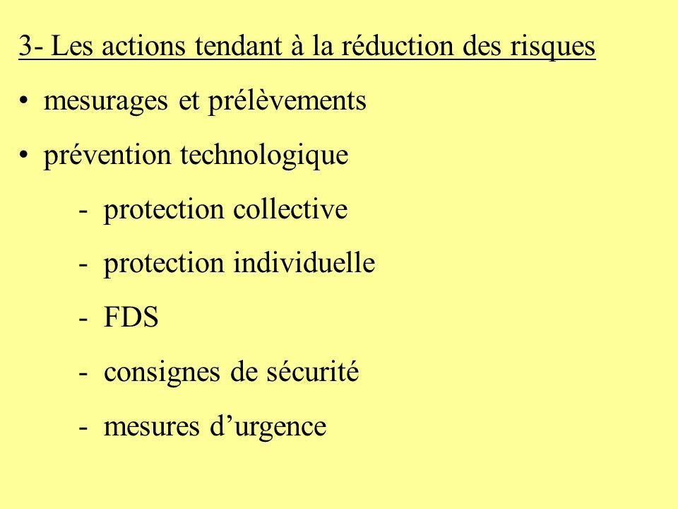 3- Les actions tendant à la réduction des risques mesurages et prélèvements prévention technologique - protection collective - protection individuelle