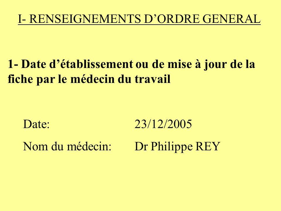 I- RENSEIGNEMENTS DORDRE GENERAL 1- Date détablissement ou de mise à jour de la fiche par le médecin du travail Date: 23/12/2005 Nom du médecin: Dr Ph