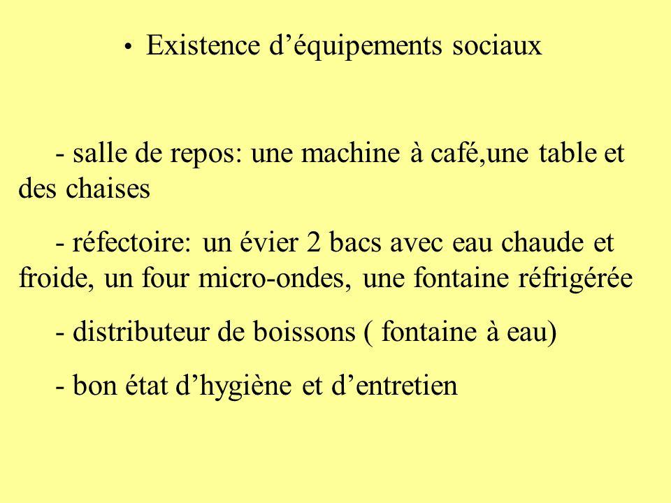 Existence déquipements sociaux - salle de repos: une machine à café,une table et des chaises - réfectoire: un évier 2 bacs avec eau chaude et froide,