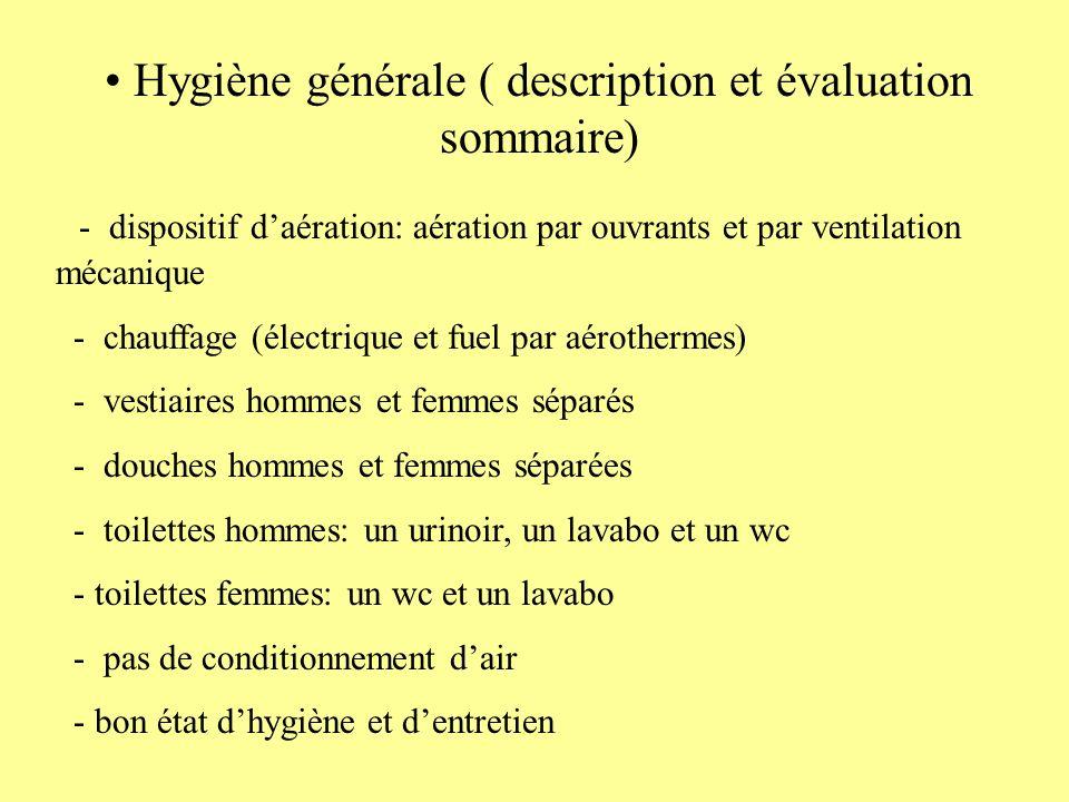 Hygiène générale ( description et évaluation sommaire) - dispositif daération: aération par ouvrants et par ventilation mécanique - chauffage (électri