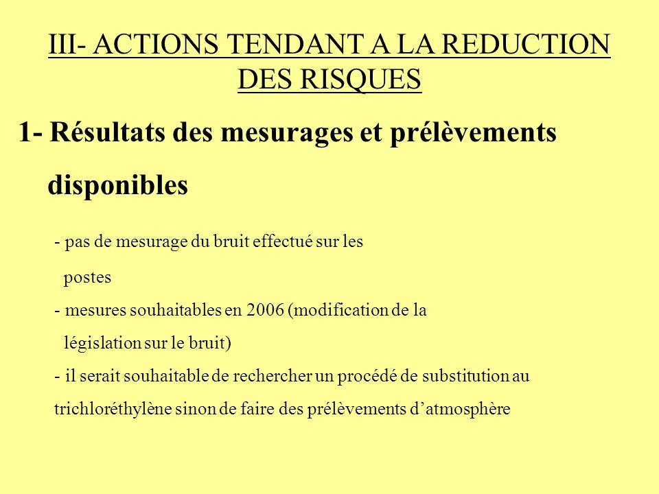 III- ACTIONS TENDANT A LA REDUCTION DES RISQUES 1- Résultats des mesurages et prélèvements disponibles - pas de mesurage du bruit effectué sur les pos