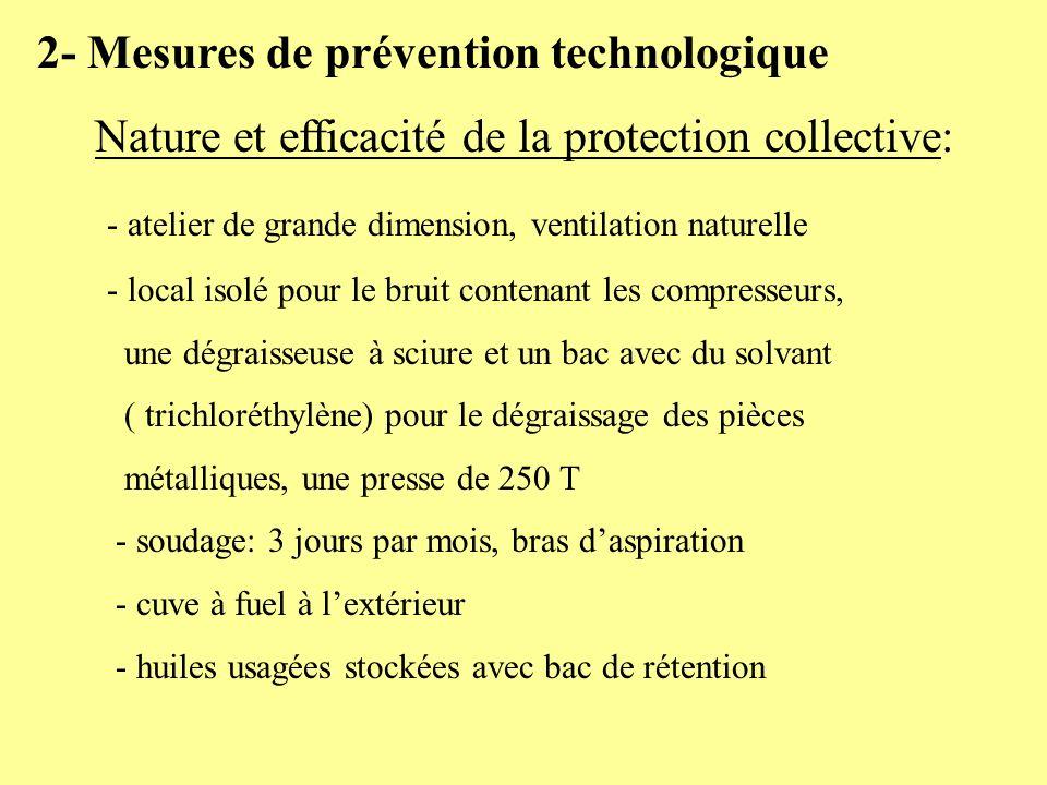 2- Mesures de prévention technologique Nature et efficacité de la protection collective: - atelier de grande dimension, ventilation naturelle - local