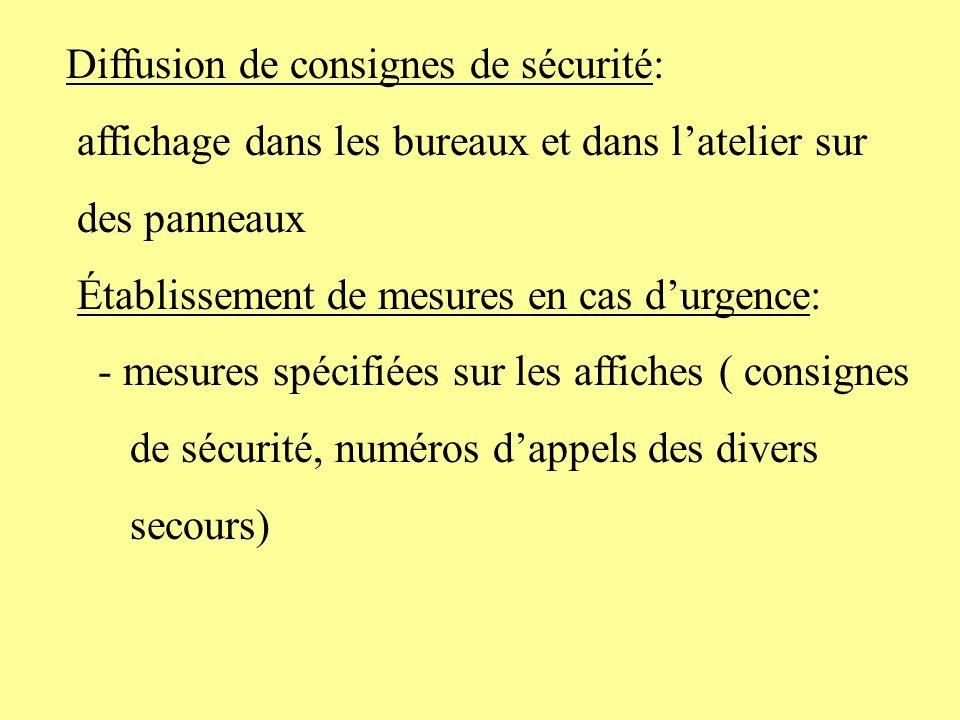Diffusion de consignes de sécurité: affichage dans les bureaux et dans latelier sur des panneaux Établissement de mesures en cas durgence: - mesures s