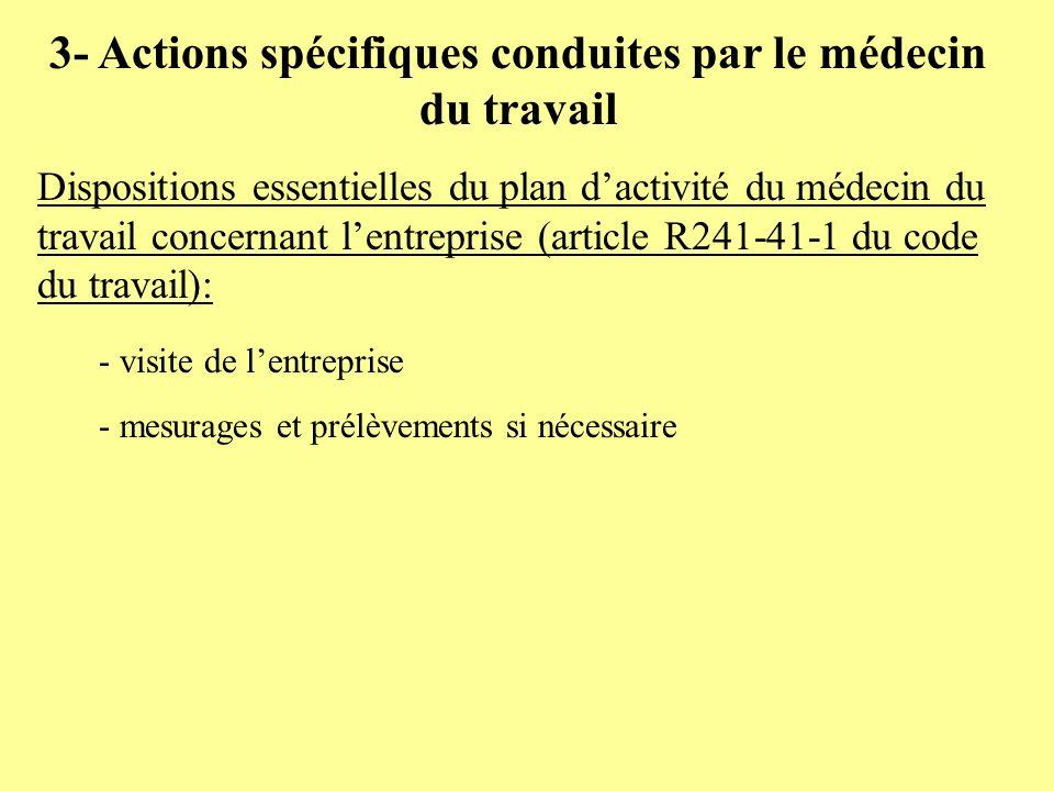 3- Actions spécifiques conduites par le médecin du travail Dispositions essentielles du plan dactivité du médecin du travail concernant lentreprise (a