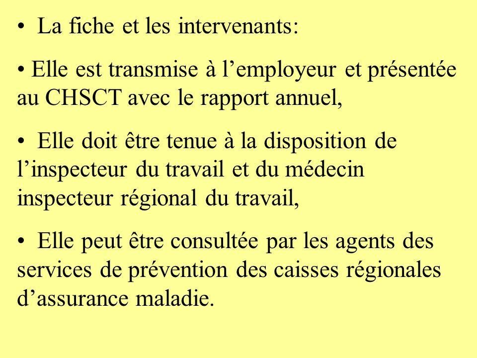 La fiche et les intervenants: Elle est transmise à lemployeur et présentée au CHSCT avec le rapport annuel, Elle doit être tenue à la disposition de l