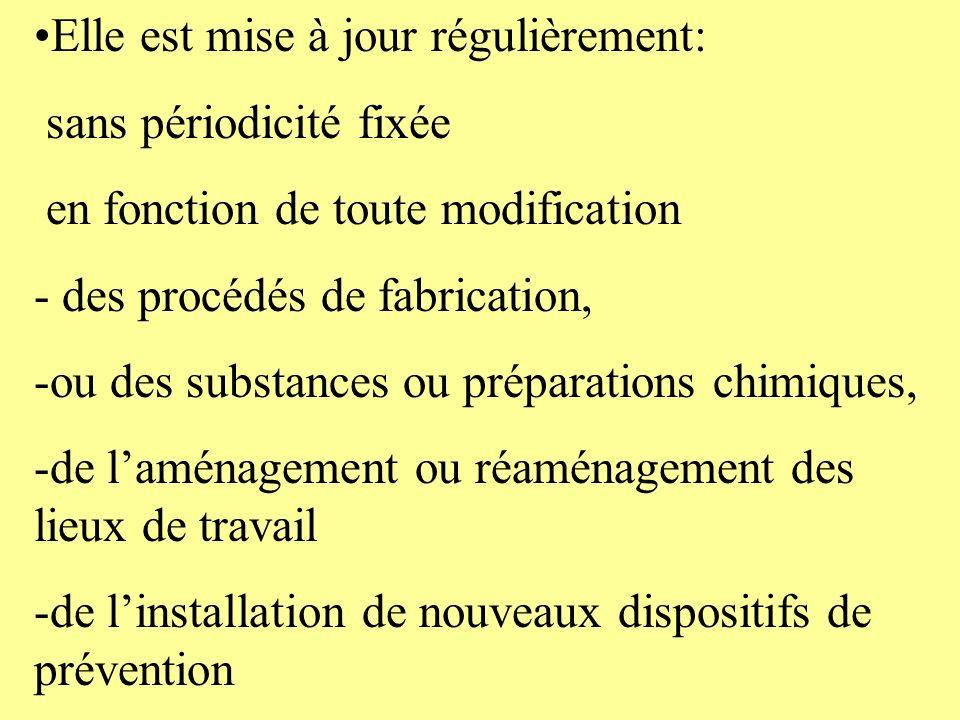 Elle est mise à jour régulièrement: sans périodicité fixée en fonction de toute modification - des procédés de fabrication, -ou des substances ou prép