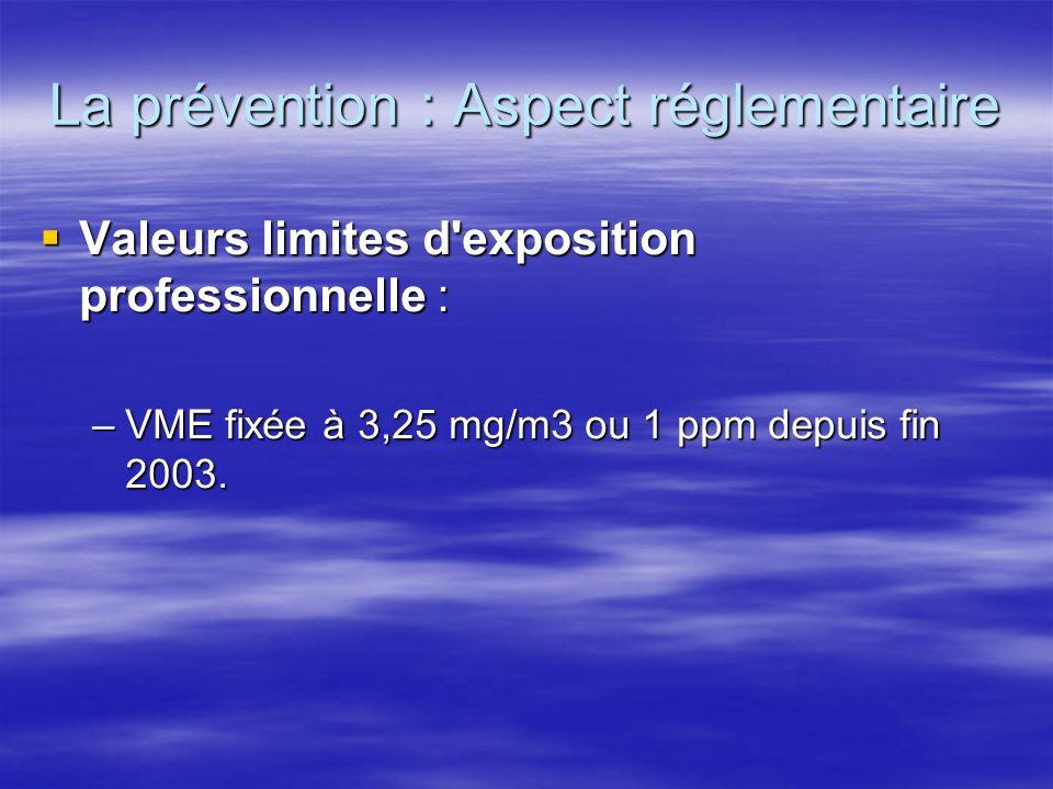 La prévention : Aspect réglementaire Valeurs limites d'exposition professionnelle : Valeurs limites d'exposition professionnelle : –VME fixée à 3,25 m