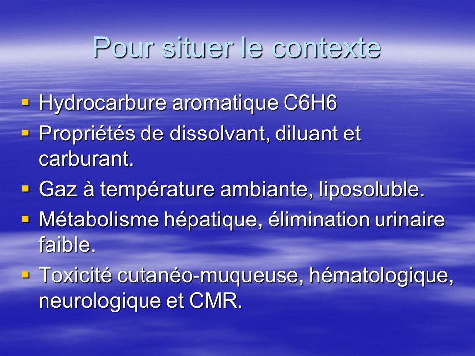 Pour situer le contexte Hydrocarbure aromatique C6H6 Hydrocarbure aromatique C6H6 Propriétés de dissolvant, diluant et carburant. Propriétés de dissol