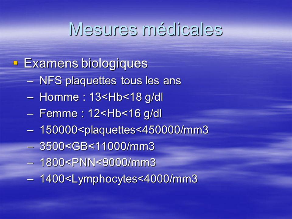 Mesures médicales Examens biologiques Examens biologiques – NFS plaquettes tous les ans – Homme : 13<Hb<18 g/dl – Femme : 12<Hb<16 g/dl – 150000<plaqu
