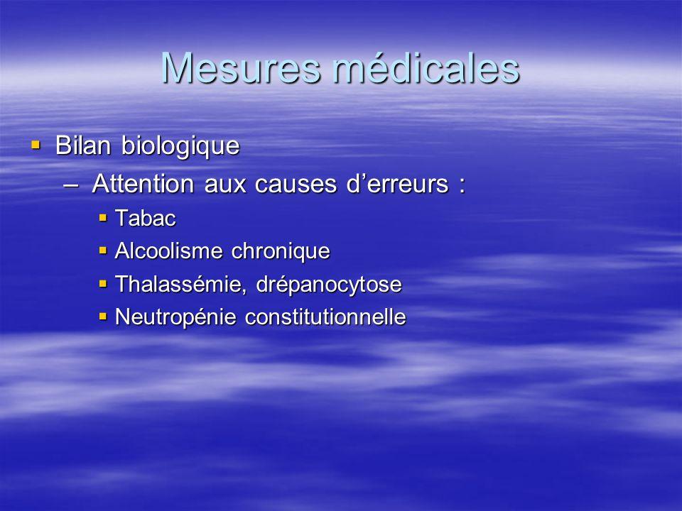 Mesures médicales Bilan biologique Bilan biologique – Attention aux causes derreurs : Tabac Tabac Alcoolisme chronique Alcoolisme chronique Thalassémi