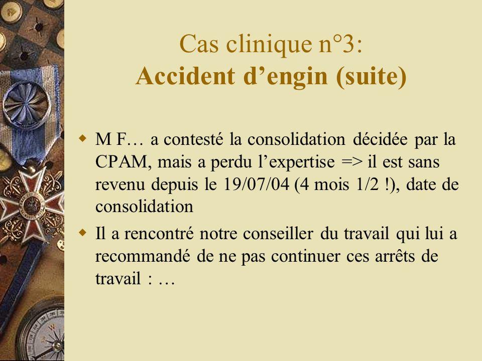Cas clinique n°3: Accident dengin (suite) M F… a contesté la consolidation décidée par la CPAM, mais a perdu lexpertise => il est sans revenu depuis l