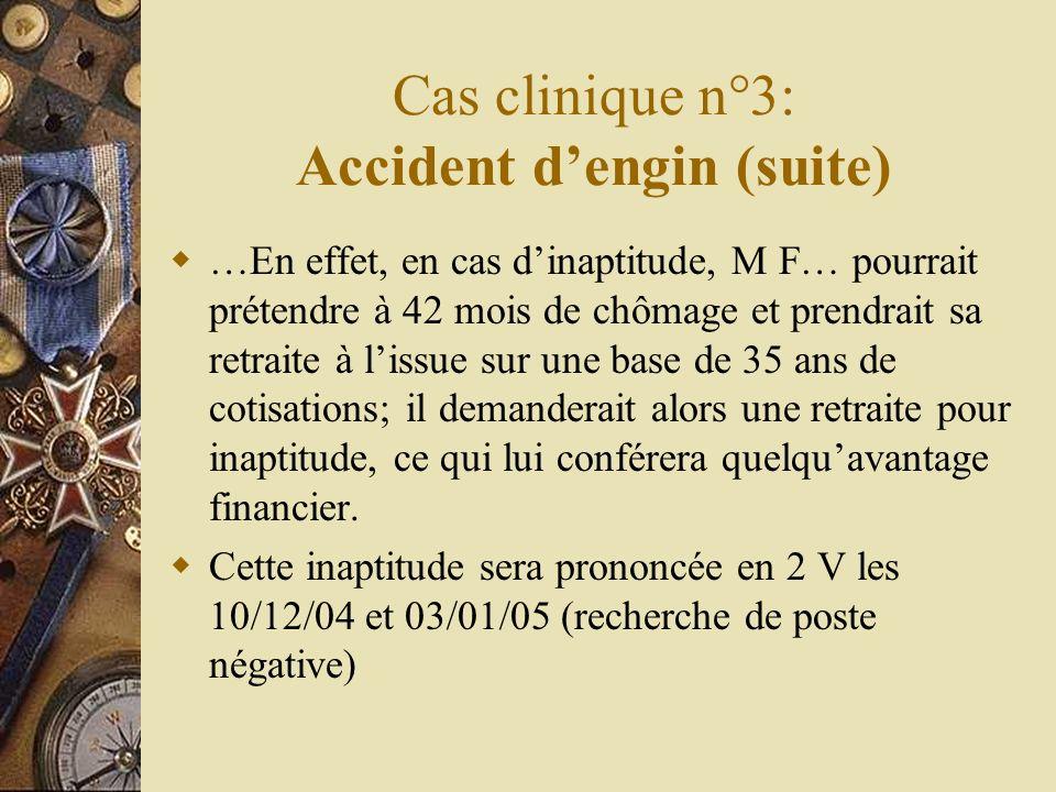 Cas clinique n°3: Accident dengin (suite) …En effet, en cas dinaptitude, M F… pourrait prétendre à 42 mois de chômage et prendrait sa retraite à lissu