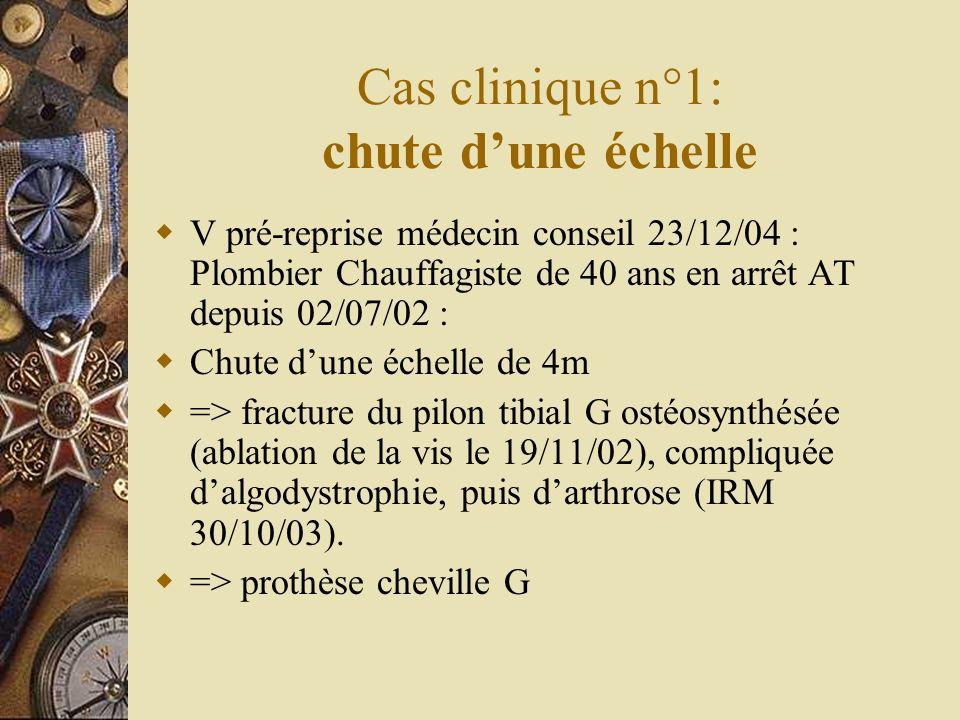 Cas clinique n°1: chute dune échelle V pré-reprise médecin conseil 23/12/04 : Plombier Chauffagiste de 40 ans en arrêt AT depuis 02/07/02 : Chute dune