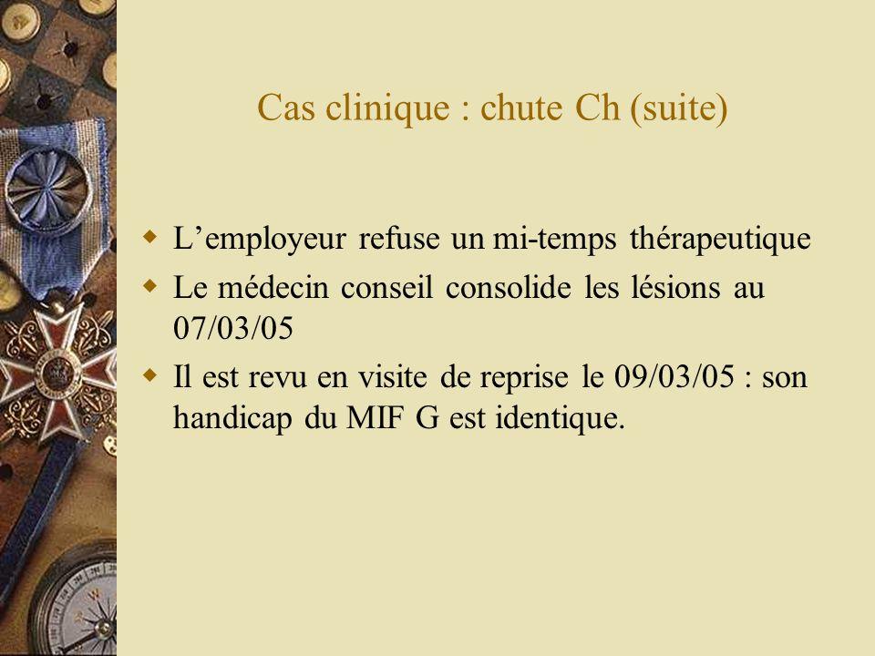 Cas clinique : chute Ch (suite) Lemployeur refuse un mi-temps thérapeutique Le médecin conseil consolide les lésions au 07/03/05 Il est revu en visite