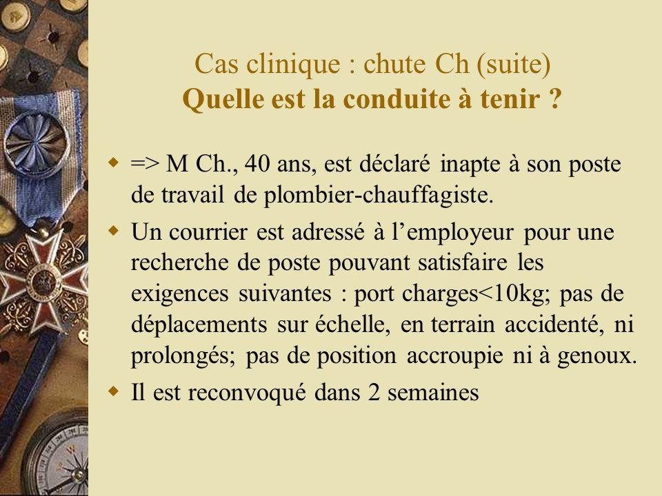 Cas clinique : chute Ch (suite) Quelle est la conduite à tenir ? => M Ch., 40 ans, est déclaré inapte à son poste de travail de plombier-chauffagiste.