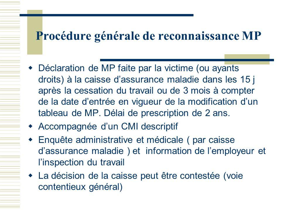 Procédure générale de reconnaissance MP Déclaration de MP faite par la victime (ou ayants droits) à la caisse dassurance maladie dans les 15 j après l
