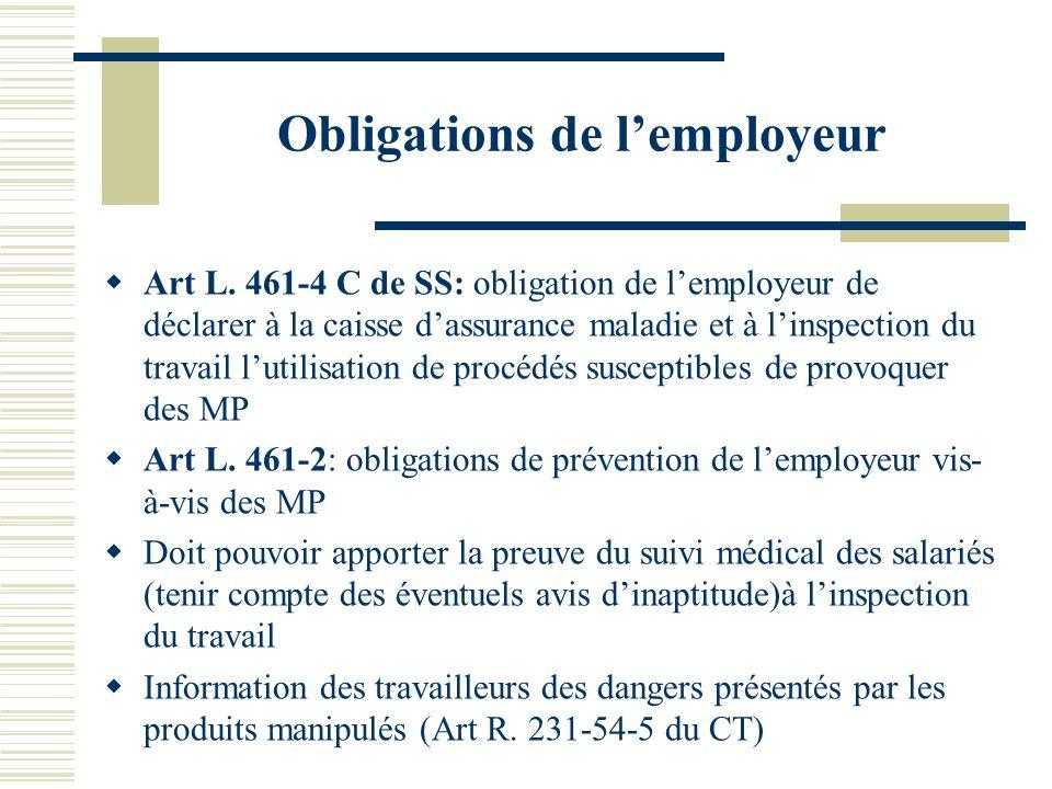 Obligations de lemployeur Art L. 461-4 C de SS: obligation de lemployeur de déclarer à la caisse dassurance maladie et à linspection du travail lutili